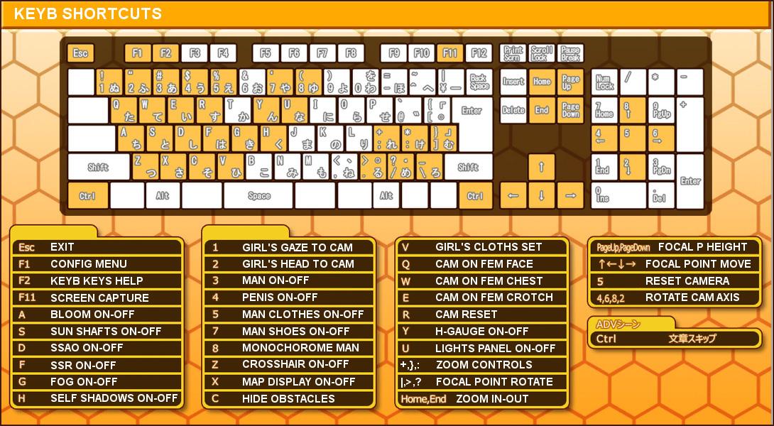 Honey Select: Gameplay - Hgames Wiki